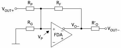 Упрощенная схема для анализа при добавлении RP