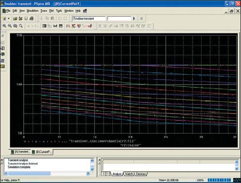 Графики варьируемого анализа в диалоговом окне PSpice A/D