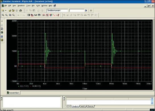 Сигналы на входе и выходе ключа в диалоговом окне PSpice A/D: входной (красный) и выходной (зеленый)