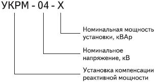 Рис. 2. Структура условного обозначения