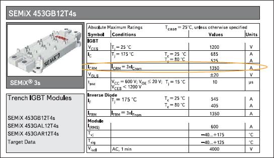 Основные параметры модуля SEMiX 453GB 12T4s с кристаллами Trench 4