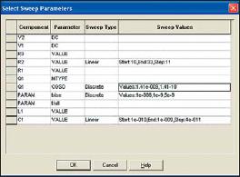 Диалоговое окно Select Sweep Parameters