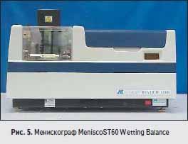 Менискограф MeniscoST60 Wetting Balance