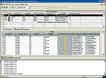 Результаты анализа Parametric Plotter в таблице Results
