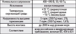 Таблица 2. Технические данные переключаемых конденсаторных модулей