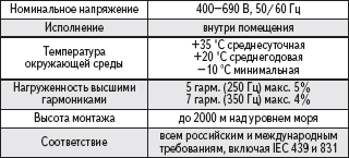 Таблица 3. Технические данные конденсаторных модулей УКРМ 25 и УКРМ 50