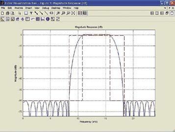 Амплитудно-частотная характеристика спроектированного фильтра
