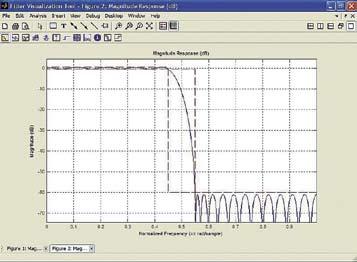 АЧХ спроектированного Lowpass-фильтра, спроектированного в окне GUI конструктора
