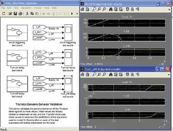 Диаграмма модели оценки состояния тиристора в динамике