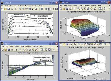 Графики некоторых зависимостей, характеризующих работу серводвигателя