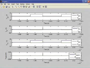Временные диаграммы работы инвертора