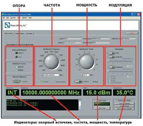 Синтезаторы частоты в составе тестового стенда
