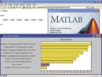 Тестирование MATLAB R2011a на скорость вычислений