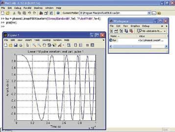 Пример создания сигнала, частотно-модулированного по линейному закону