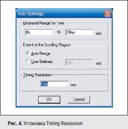 Установка Timing Resolution