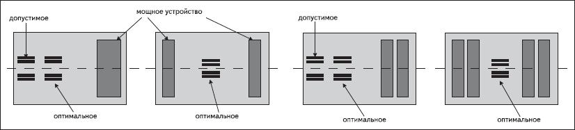 Оптимальные варианты размещения согласованных элементов на кристалле с источником тепла