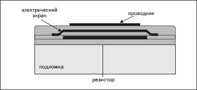 Пример электростатического экранирования поликремниевого резистора