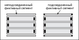 Примеры построения фиктивных сегментов для согласованных резисторов (не подсоединенные фиктивные сегменты использовать нежелательно)