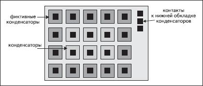 Пример построения фиктивных сегментов для согласованных конденсаторов