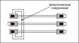 Пересечение металлом согласованных резисторов
