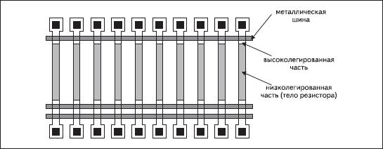 Пересечение резисторов шинами металла по низкоомным областям