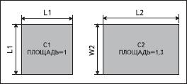 Способ построения нестандартного сегмента конденсатора