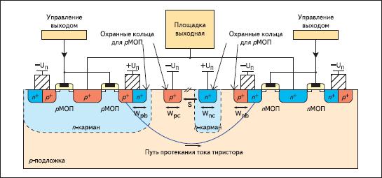 Использование двойных охранных колец вокруг выходных n-МОП и p-МОП транзисторов