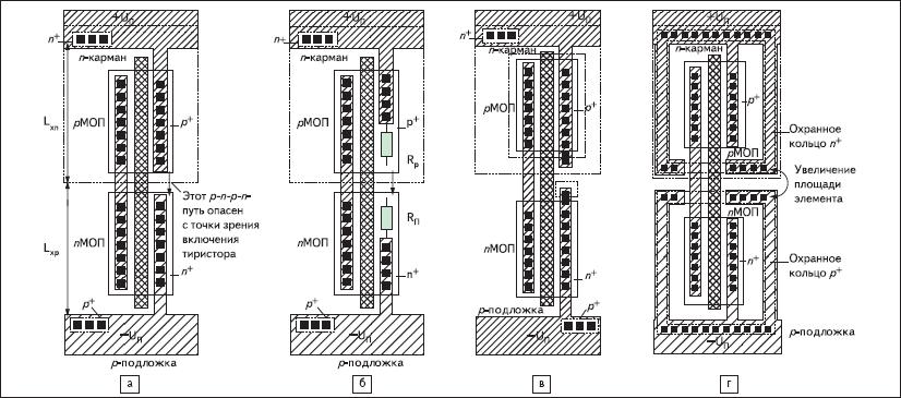 Примеры топологии внутренних блоков