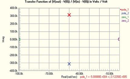 Рис. 23. Расчет нулей и полюсов для цепи с добавленной катушкой индуктивности