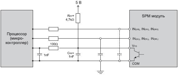 Рис. 4. Пример организации интерфейса для управления SPM модулем