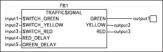 Функциональный блок TRAFFICSIGNAL