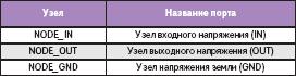 Названия узлов стабилизатора напряжения