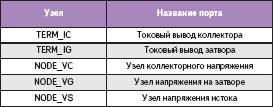 Названия узлов для транзистора IGBT