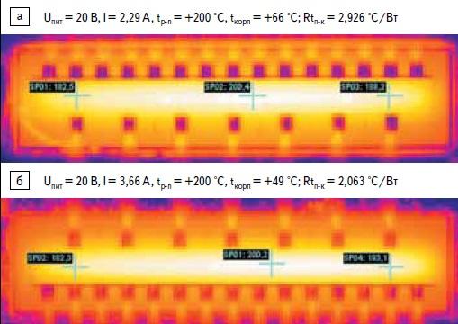 Тепловое сопротивление и мощность СВЧ-транзистора с основаниями корпуса изMoCu(а) и с TPG-наполнителем(б)