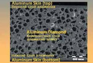 Структура материала Al-алмаз