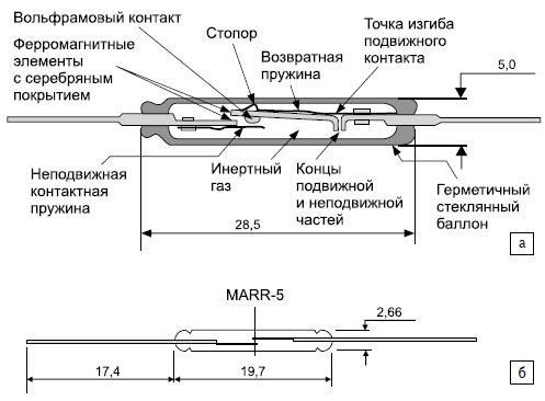 Современные герконы, рекомендуемые для использования в новых реле
