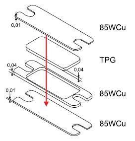 Структура графитовых TPG-оснований СВЧ-корпуса