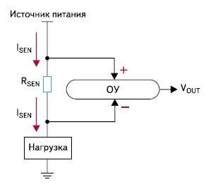 Измерение тока на стороне источника