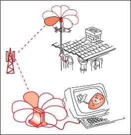 Комнатная и наружная адаптивные антенны абонентского терминала