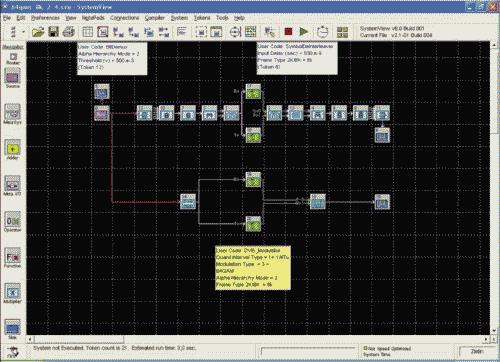 Рис. 3. Моделирование устройства в виде сложной функциональной схемы и в виде одиночных функциональных элементов (пример 16qam_8K_2_4.svu)