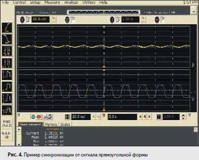 Пример синхронизации от сигнала прямоугольной формы