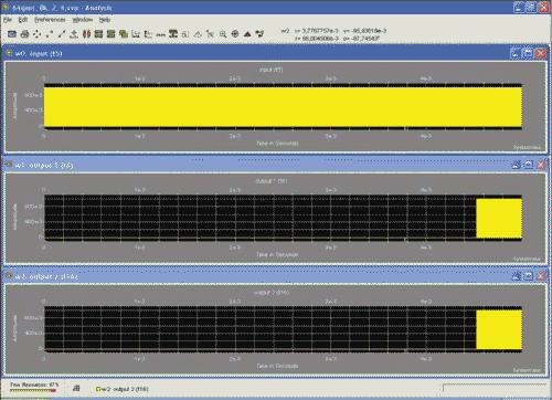 Рис. 4. Результаты моделирования системы DVB
