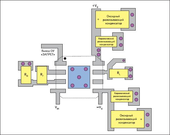Топология ПП для ОУ с малыми искажениями AD8045