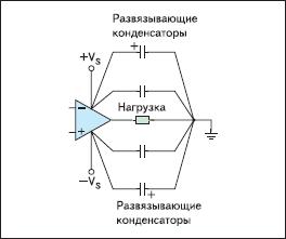 Подсоединение шин питания к земле параллельными конденсаторами