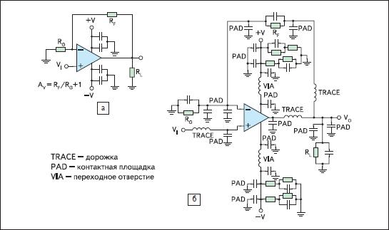 Типичная схема на ОУ