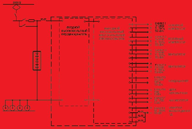 Рис. 1. Структурная схема преобразователя М-ПП-200М