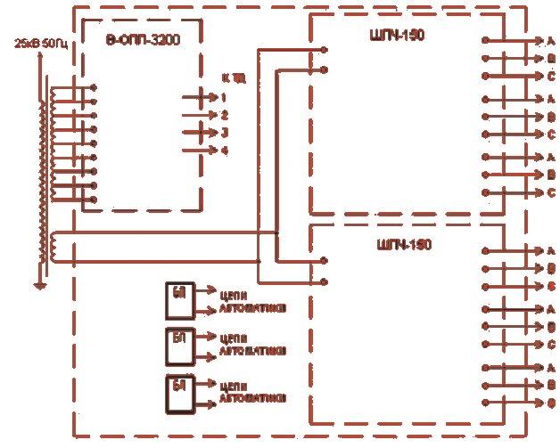 Рис. 8. Структурная схема преобразователя М-ОМП-3500
