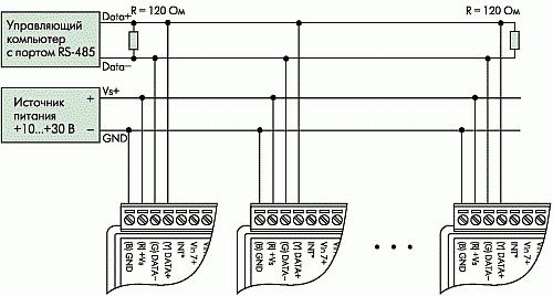 Рис. 24. Соединение нескольких модулей в сеть на основе интерфейса RS-485