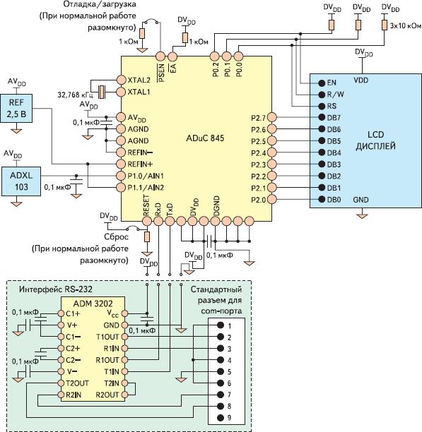 Рис. 2. Принципиальная схема инклинометра