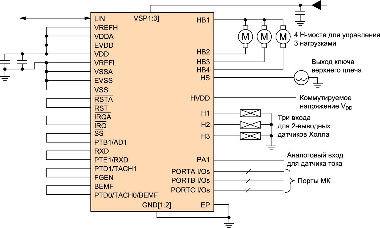 Схема включения MM908E625
